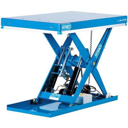 Tavola elevatrice ergonomica fissa AX - Capacità da 400 a 2000 kg