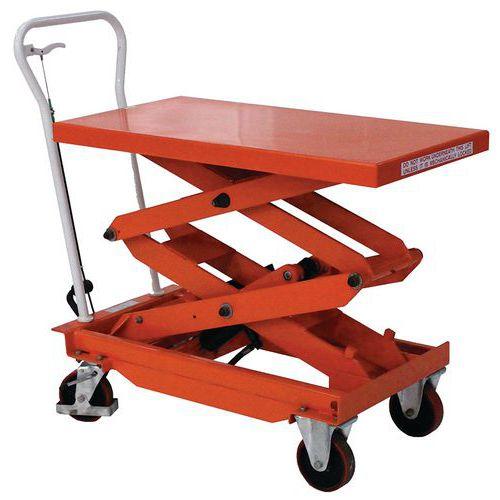 Tavola elevatrice mobile - Portata da 150 a 500 kg